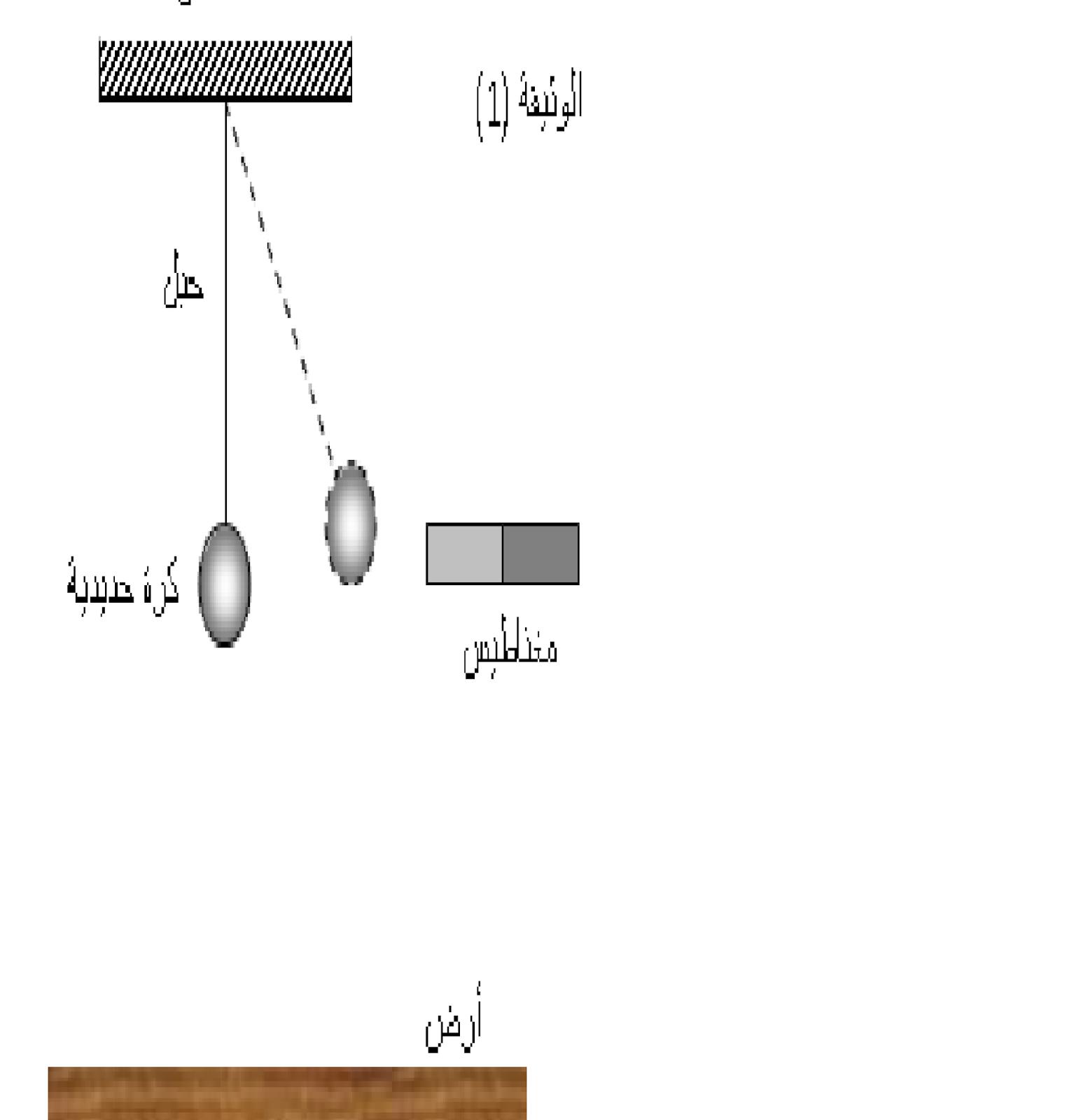 دروس  ميدان الظواهر الميكانكية Sans+titre