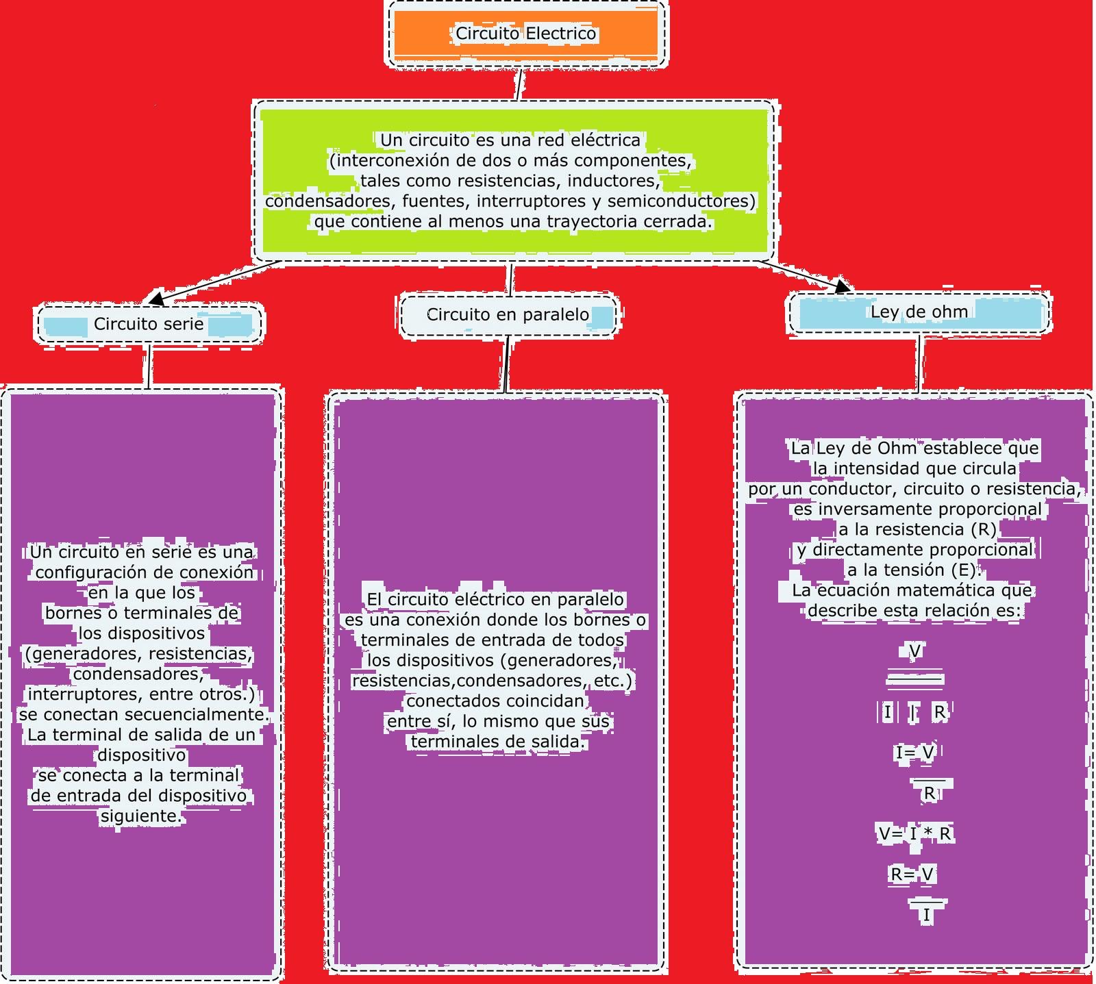 Circuito Electrico Basico : Circuitos mixtos eléctricos y ejercicios resueltos
