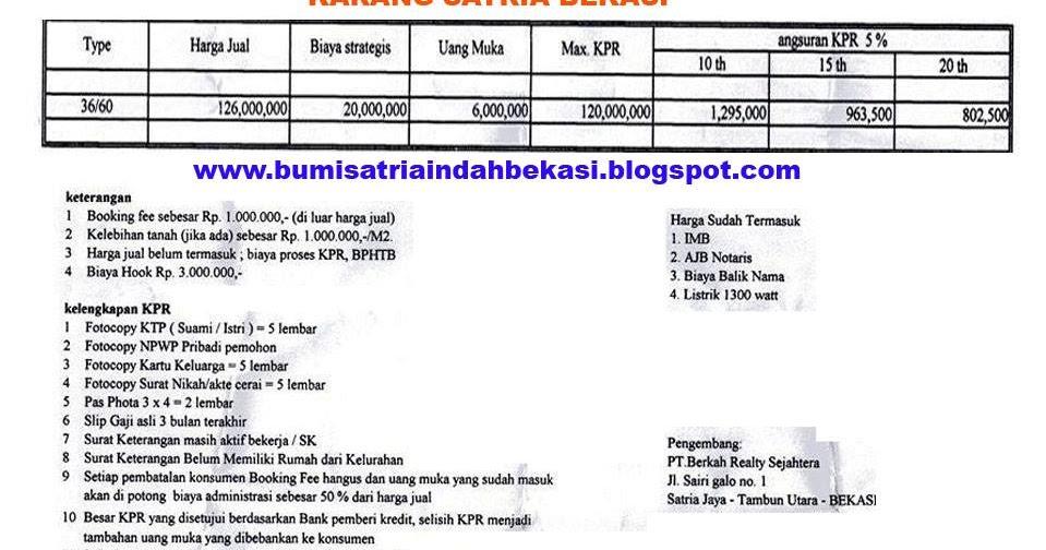 Image Result For Program Pemerintah Harga Jual Rumah Subsidi