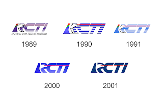 RCTI TV