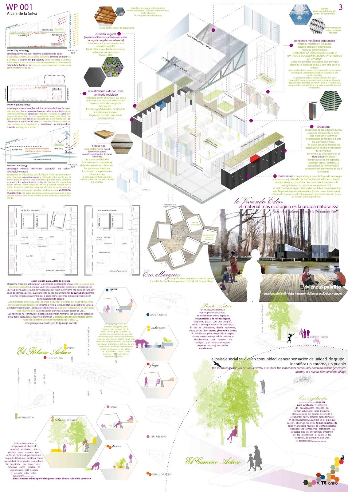 Nairagallardoruiz arquitectura planificaci n cultural - Paginas de viviendas ...