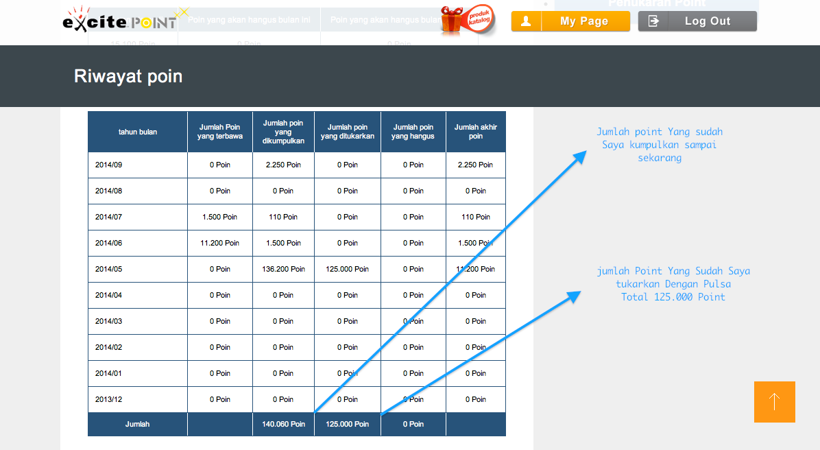 ... berikut ini adalah Sedikit informasi mengenai Situs Excite Point