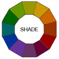 Interior Design Color Theory