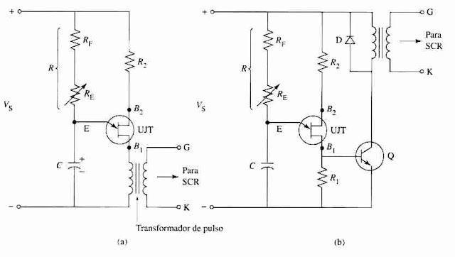 Circuito de disparo de um SCR com transistor de unijunção UJT