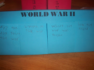 WWII Elements for lapbook