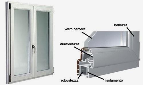 Mz ferro infissi infissi in pvc - Finestre in pvc o alluminio prezzi ...