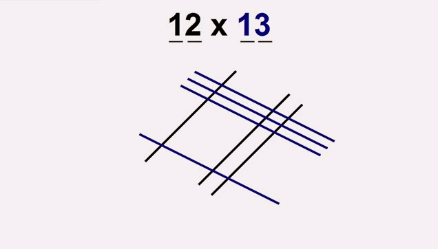 Drawing Lines For Multiplication : Learn how to multiply numbers by drawing lines bubblefeed