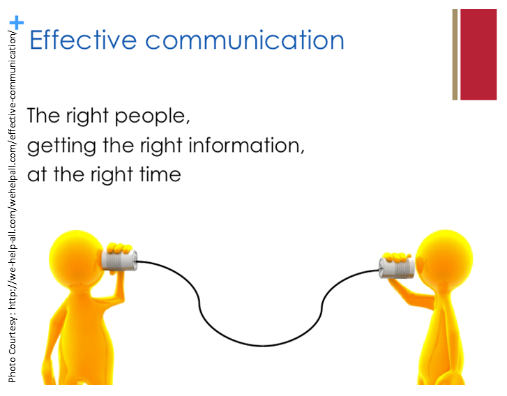 types of effective communication pdf