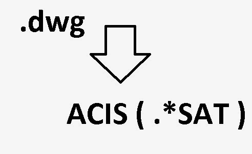 Export dan Import File ACIS dalam AutoCAD.
