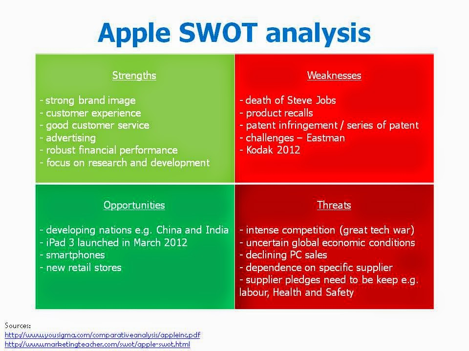 compare and contrast swot analysis and Swot analysis focuses on analyzing the strengths, weaknesses, opportunities and threats to a business, place, industry, product or person it is a bird's-eye view meant to flesh out the viability.