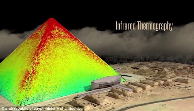 Τί κρύβεται πραγματικά μέσα σε μια πυραμίδα; (Βίντεο)