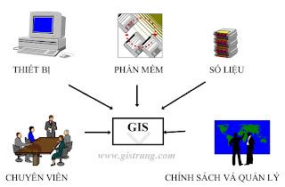 Hệ thống thông tin địa lý - Geograpgic Information System - Võ Quang Minh, Nguyễn Hồng Điệp, Trần Ngọc Trinh, Trần Văn Hùng