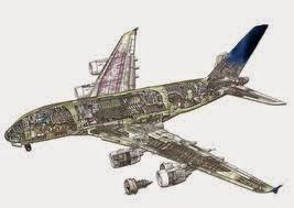 Aeronautical Engineering Course Information