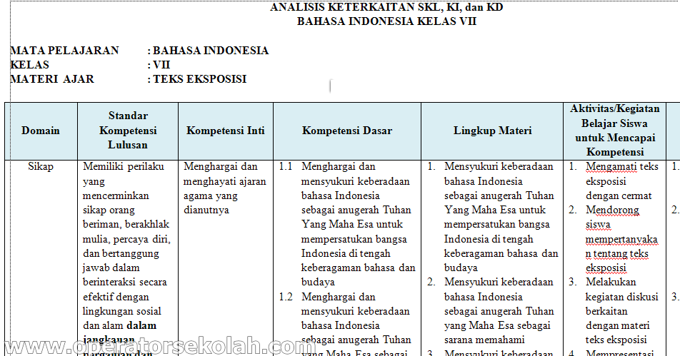 Rpp Silabus Prosem Prota Ki Dan Kd Smp Kurikulum 2013 Kelas 7 Dan 8 Operator Sekolah