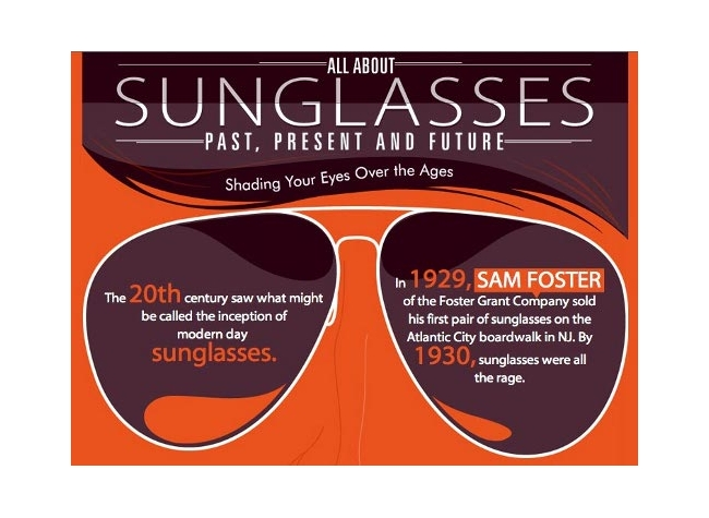 large image for history of sunglasses infographic