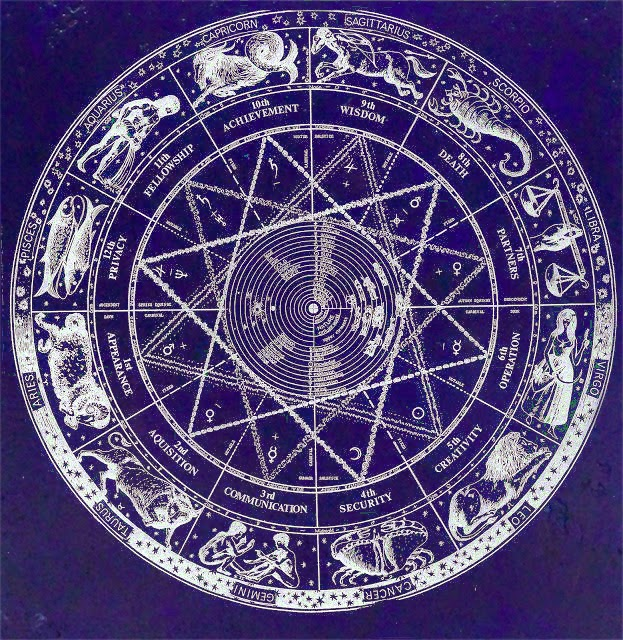 Palmistry and Astrology