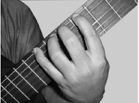 guitar finger