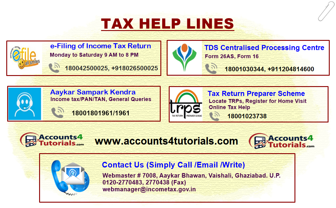how to submit income tax return online