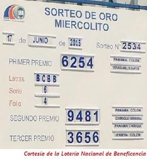 resultados-sorteo-miercoles-17-de-junio-2015-loteria-nacional-de-panama-miercolito-tablero