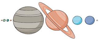 Susunan Planet-planet dalam Tata Surya