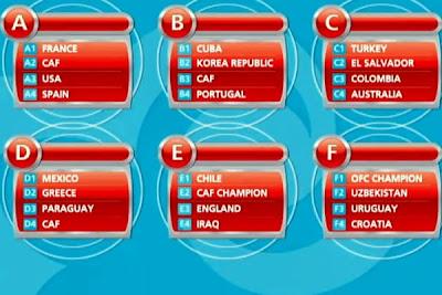 Rivales México Mundial Sub 20