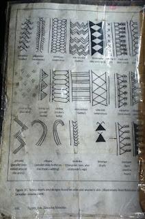 Igorot Tattoo Design