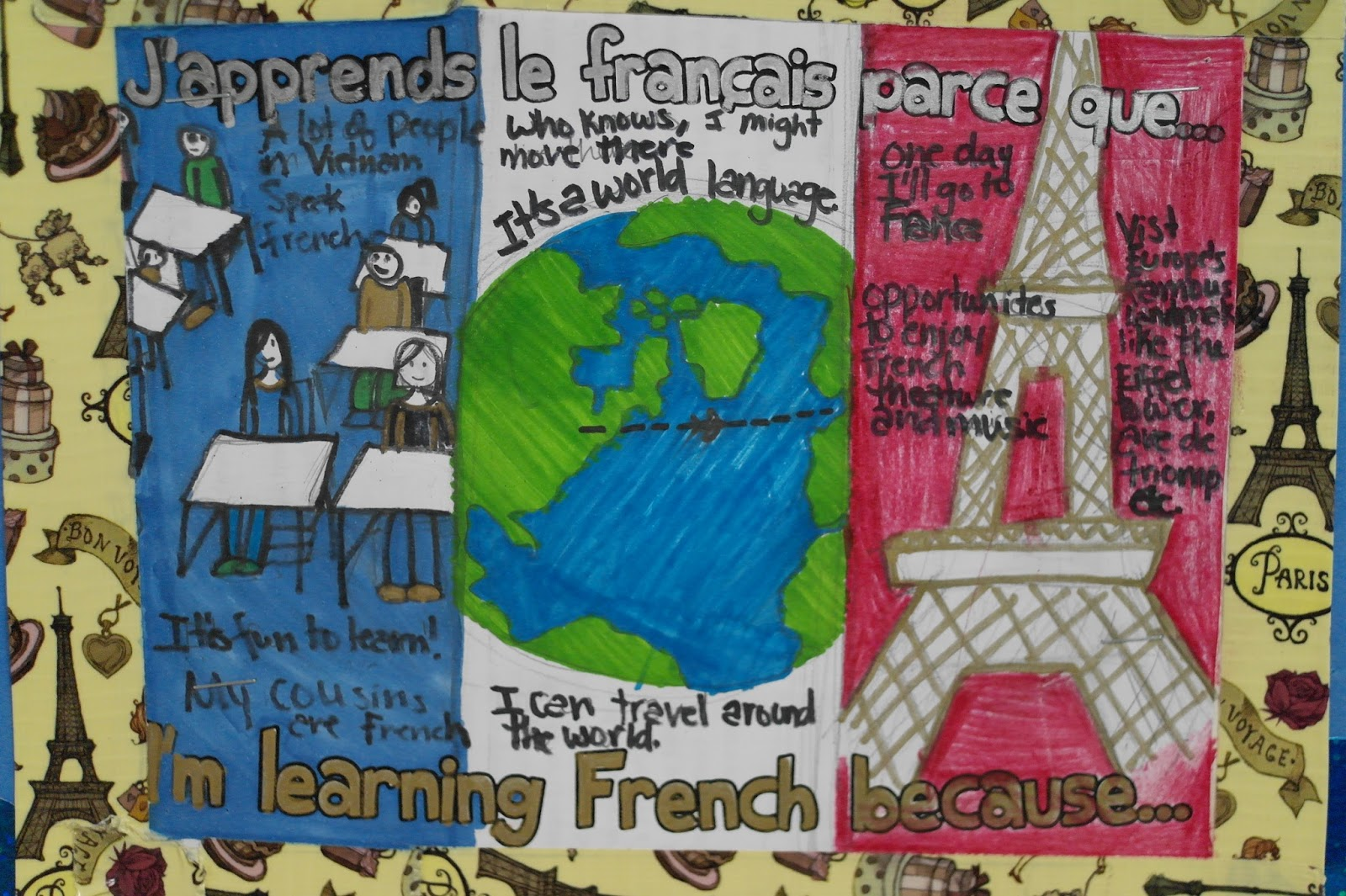 Learn French through English: Basic Grammar Differences ...