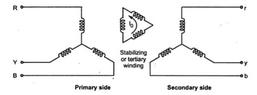 three winding transformers