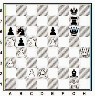 Posición de la partida de ajedrez Schmidt - Moskovich (Riga, 1981)