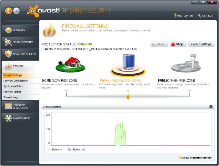 free antivirus software for pc trial version
