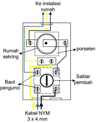 Wiring Diagram Pioneer Premier additionally Mengenal Kerusakan Pada Lemari Es Dua likewise White Rodgers Wiring Diagram further Digestive System Line Diagram in addition Wiring Diagram Listrik Rumah. on wiring diagram listrik rumah
