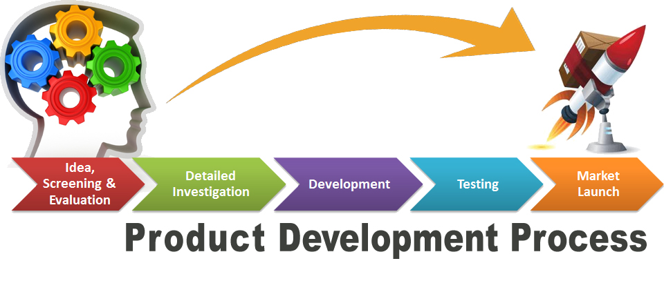 Market your product on tv new product development process for Product development services