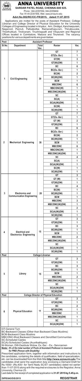 Anna University Recruitments 2015 Constituency College Jobs (www.tngovernmentjobs.in)