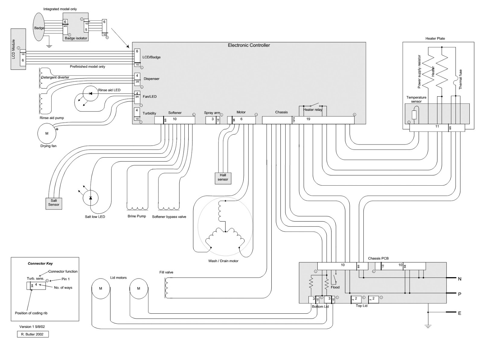 dish drawer fisher and paykel ds603 i ds603ih option wiring diagram