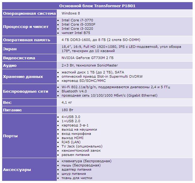 технические характеристики моноблока ASUS P1801