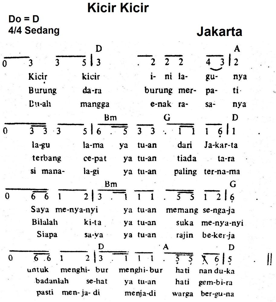 Lirik Chord Lagu Jikustik Puisi: Lagu Lagu Daerah Bserta Tempat Asalnya Jakarta Kicir Kicir