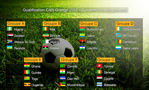 Le calendrier de la can 2015 algerie search results - Coupe afrique des nations 2015 groupe ...