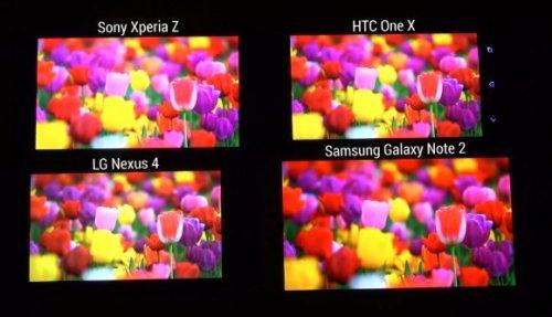 Il nuovo Xperia Z a confronto con Galaxy Note 2, Nexus 4 e One X per verificare chi ha il miglior display