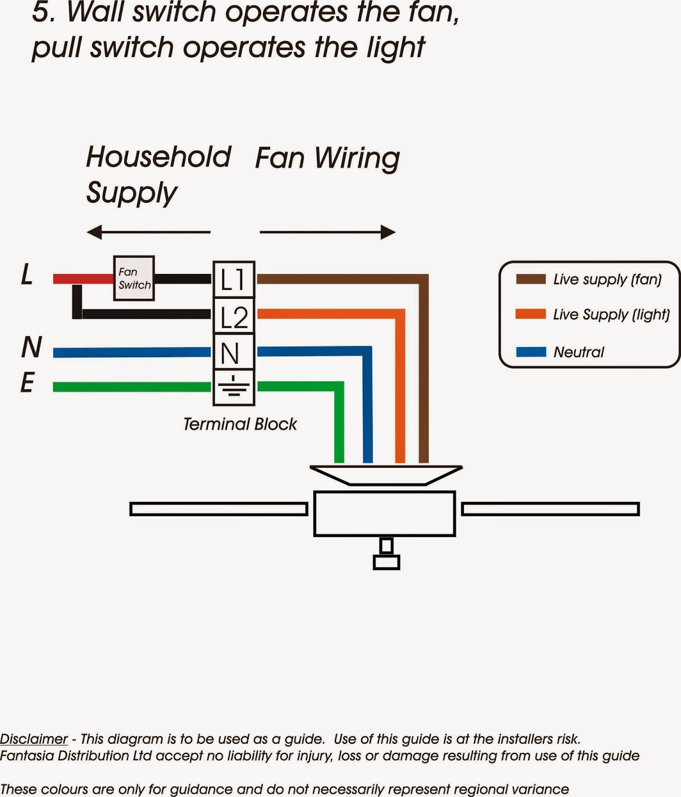 wiring diagram wall fan pull light electric work wiring diagram Arctic Cat Wiring Diagrams Online at bayanpartner.co