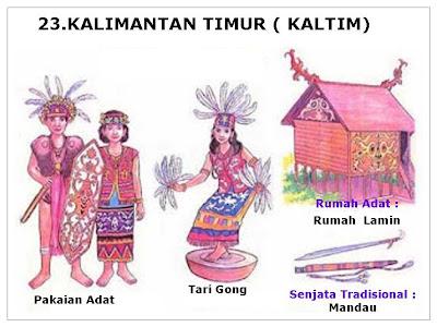 Nama Propinsi di Sulawesi Indonesia