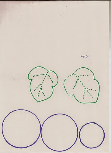 Moldes para fazer frutas de pano