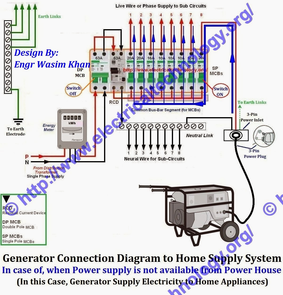 3 Way Switch Circuit Continue Not Lossing Wiring Diagram 4 Electrical Dimmer How To Connect A Portable Generator Home Supply System