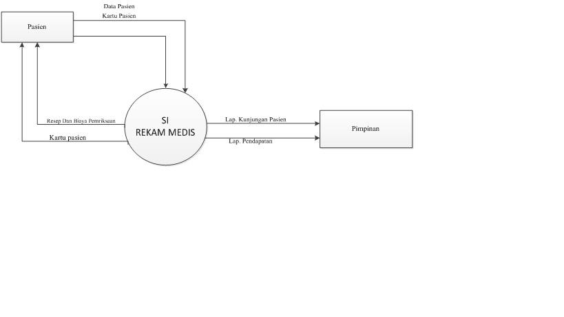 Grosir barang cibaduyut data flow diagram ccuart Images