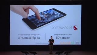 Especificações técnicas Xiaomi Redmi 2