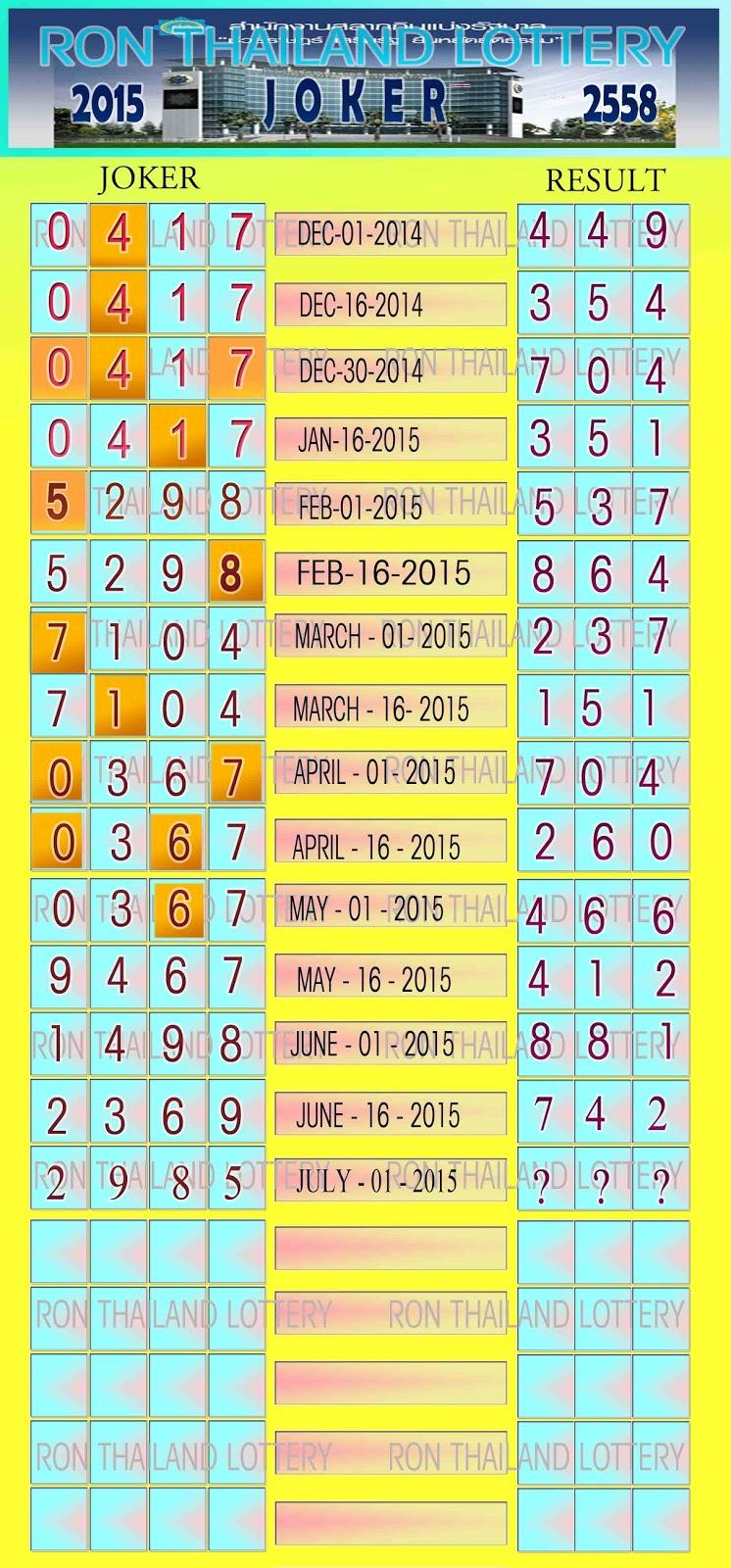 "Calendar Lottery June : Search results for ""thai lottery joker calendar"