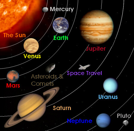our solar system planets in order with no pluto - photo #14