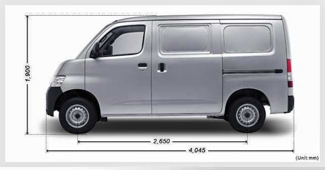 Size Daihatsu Gran Max