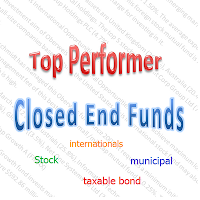 year-to-date top performer closed-end fund 2012 logo