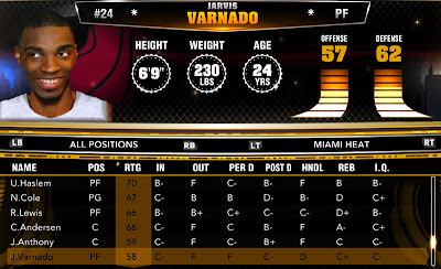 Latest NBA 2K13 Roster w/ Complete Transactions