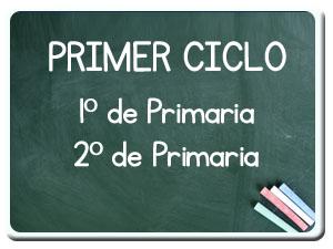 RECURSOS ONLINE 1 CICLO